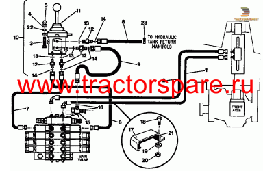 HYDRAULIC PIPING GROUP