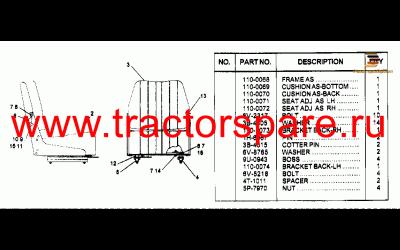 SEAT GP-BASIC